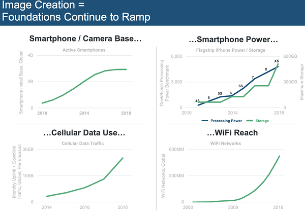 mary-meeker-trends-report