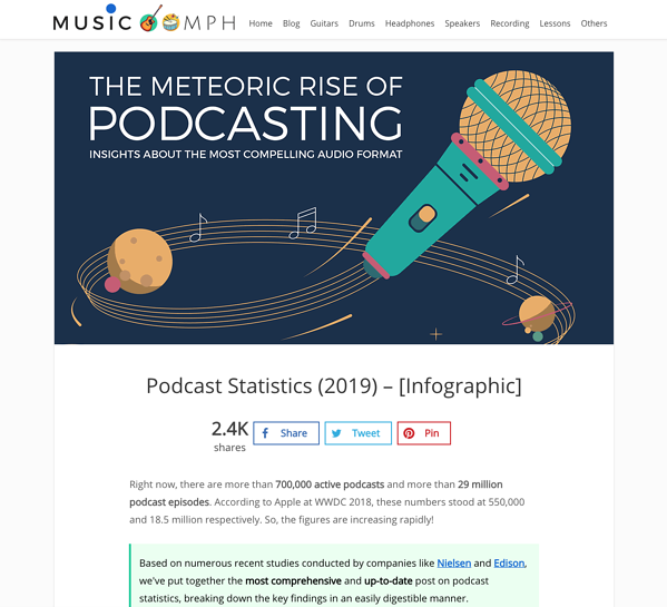 blog-post-examples-infographic-musicoomph