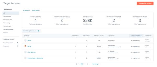 Target Accounts Overview HubSpot ABM Tools