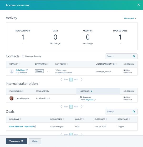 Account Overview HubSpot ABM Tools
