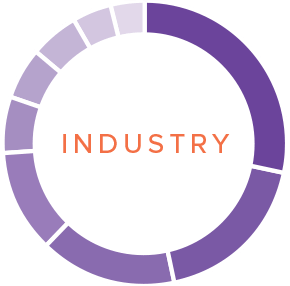 IMPACT Live - Attendee Industry Statistics
