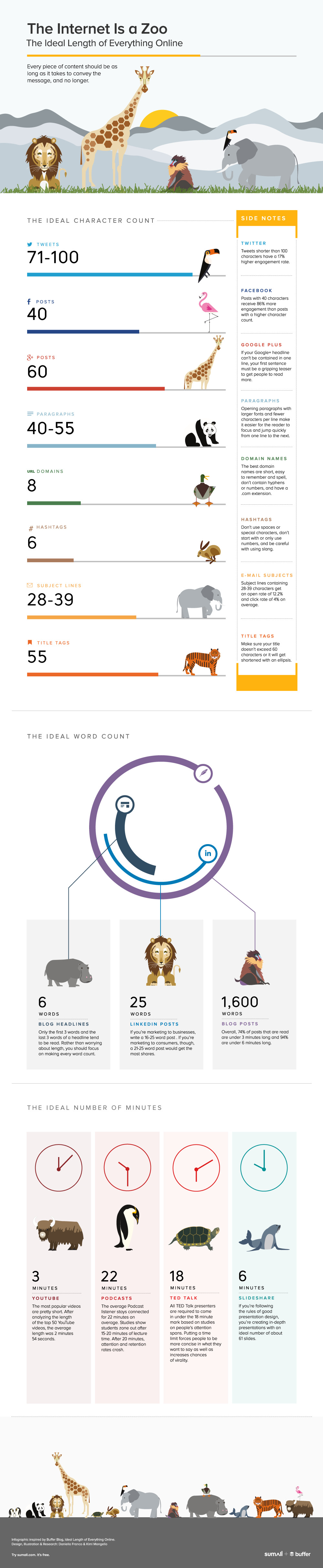 The-internet-Is-A-Zoo-infographic