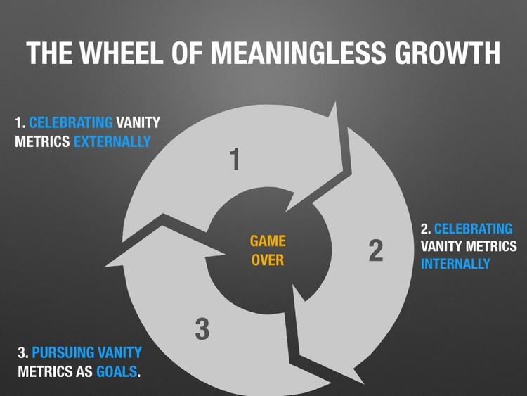 Wheel-of-meaningless-growth.jpg