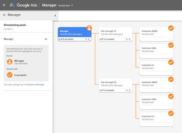 google-ads-account-maps