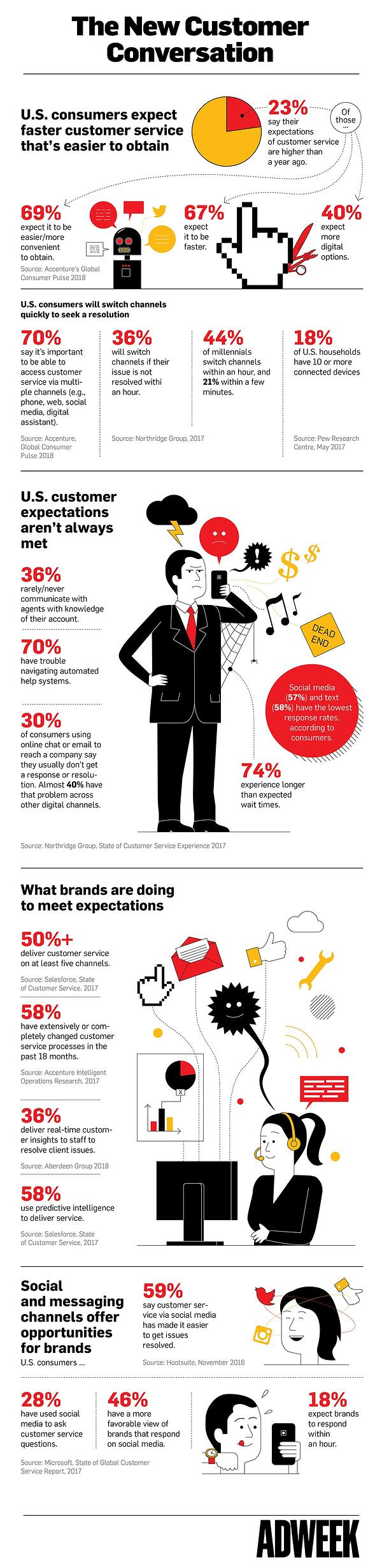 accenture-interactive-the-new-customer-conversation