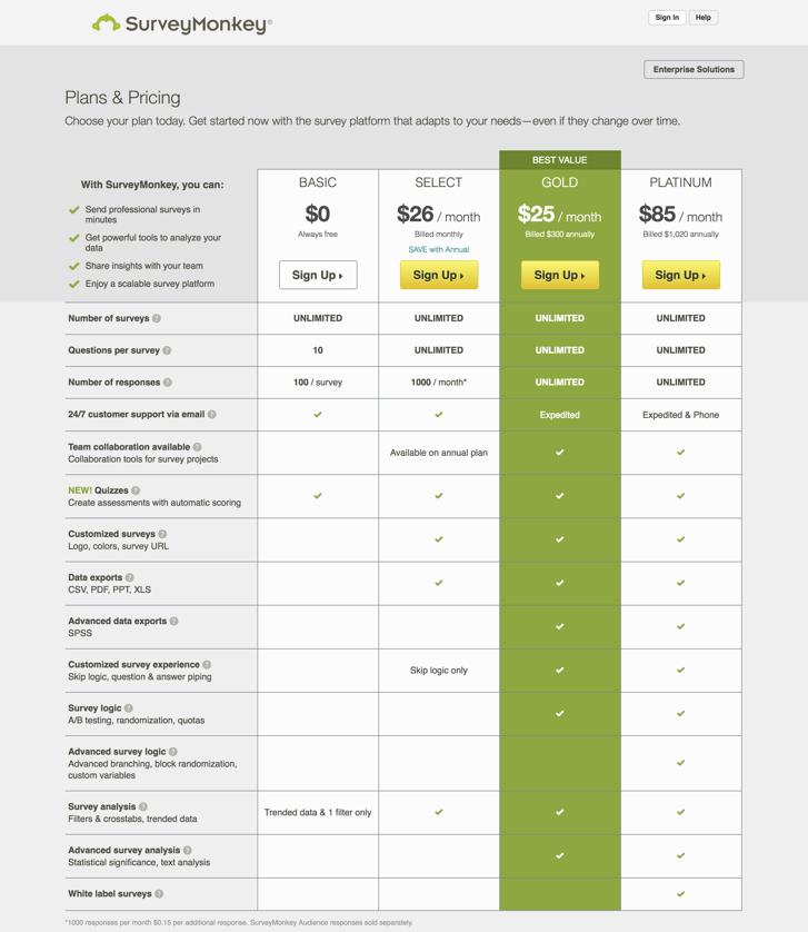 best-freemium-surveymonkey.png