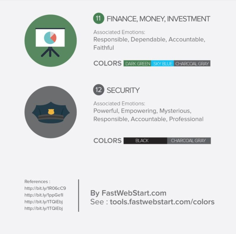 infographic-design-tips-redwebsitedesign-comp.jpg