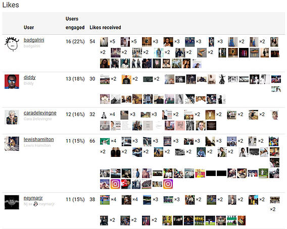 find-instagram-influencers-groupreport