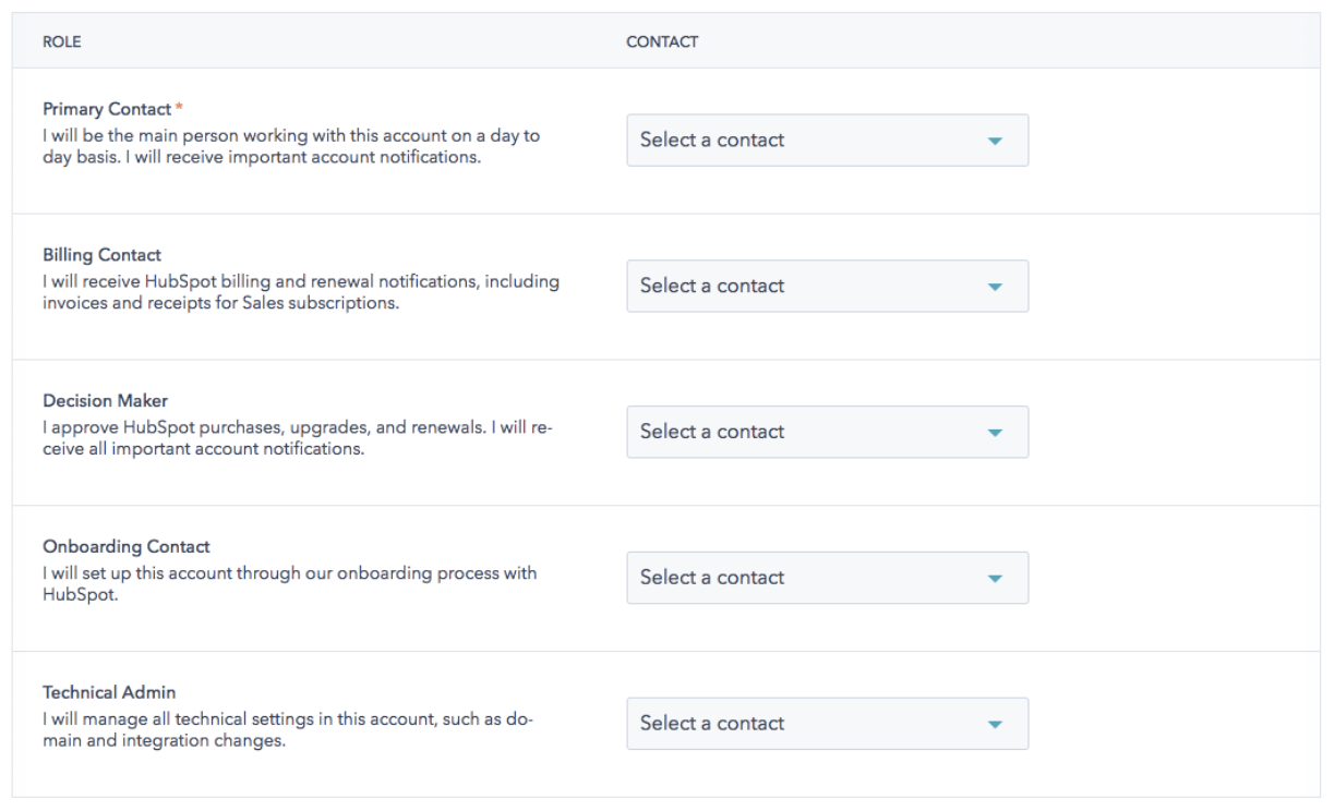 points-of-contacts-HubSpot