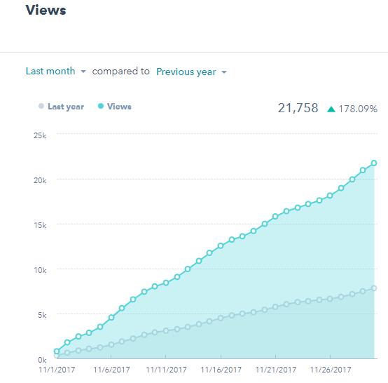 ADS-Blog-Traffic (1).png