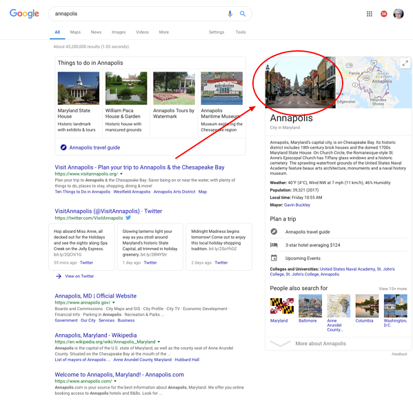 One Box Image Result Example