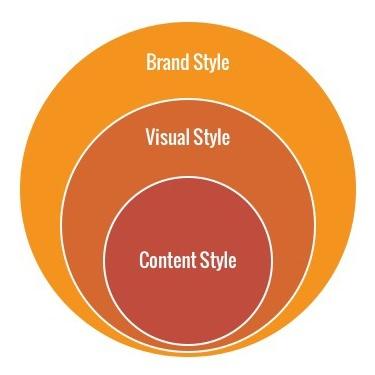 brand-guide-vs-style-guide.jpg