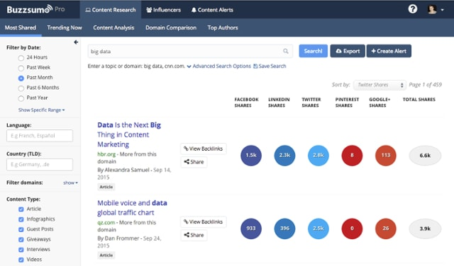 SaaS Marketing Tools BuzzSumo