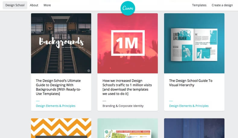 Examples Of Business Blog Canva