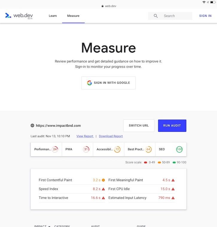 Google Web.dev - Measure