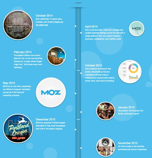 moz_about_page