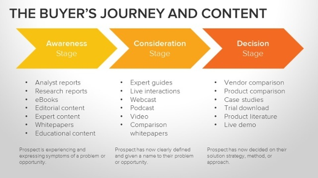 case study search engine marketing