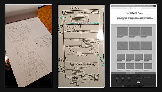 8-Benefits-Behind-Wireframing-examples