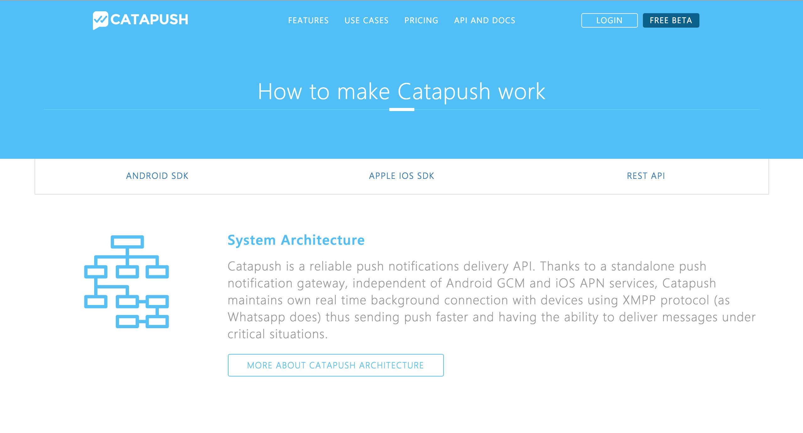 Catapush_Subnavigation.png