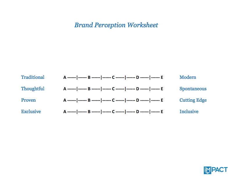 brand-perception-exercise