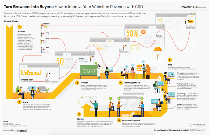 browsers-into-buyers-infographic.png