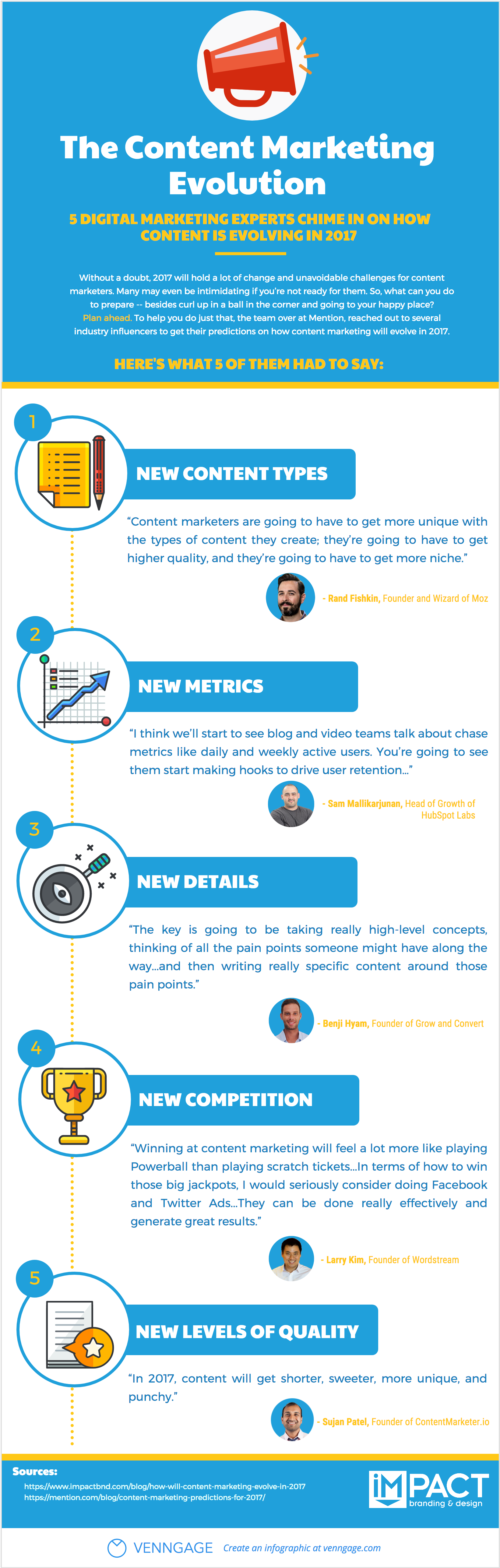 content-marketing-evolution.png