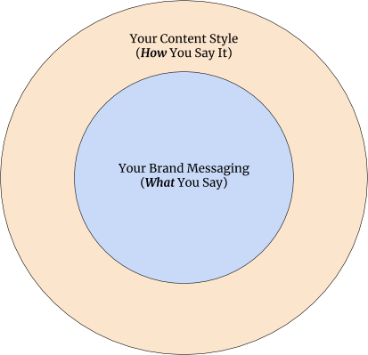 content-style-and-messaging