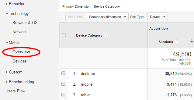 device-usage.png