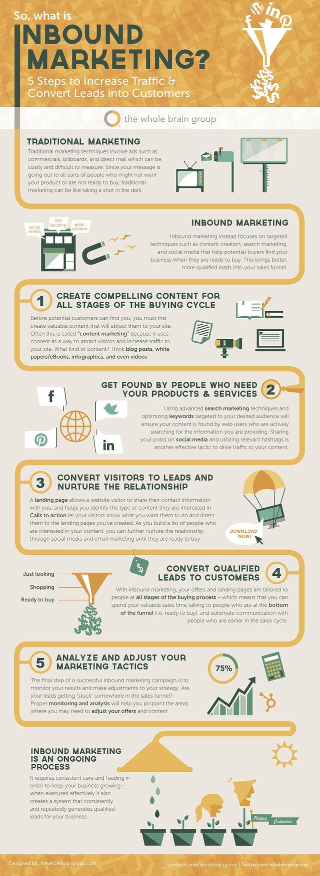 digital-marketing-infographics-1-what-is.jpg