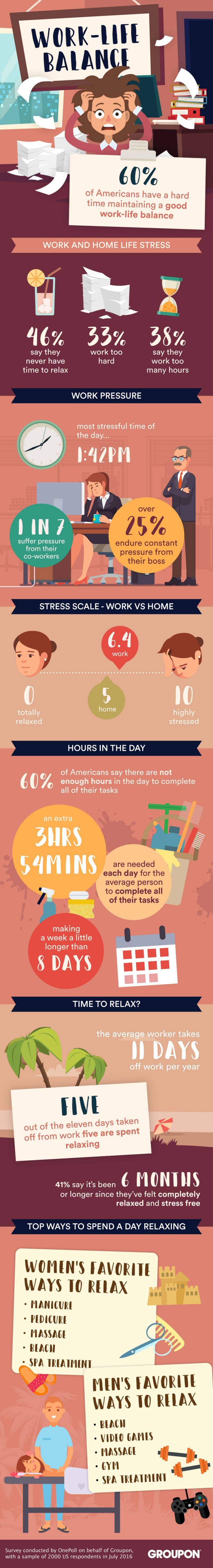 digital-marketing-infographics-15-work-life-balance.jpg