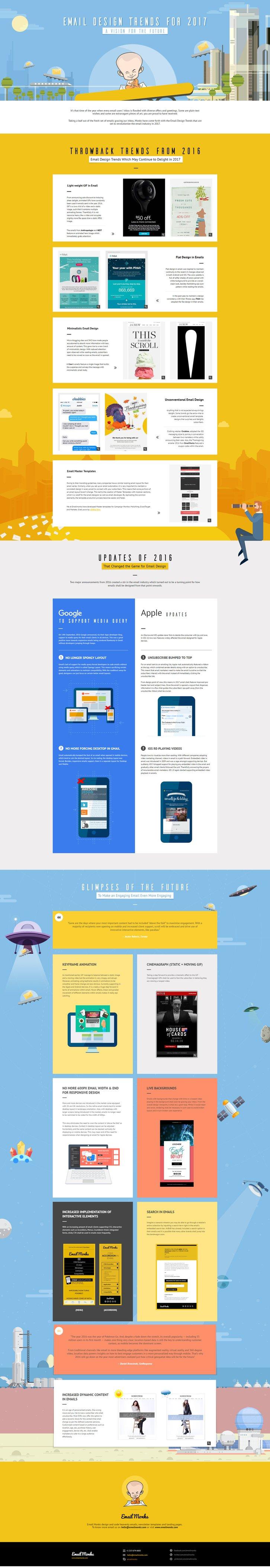 email-design-trends.jpg