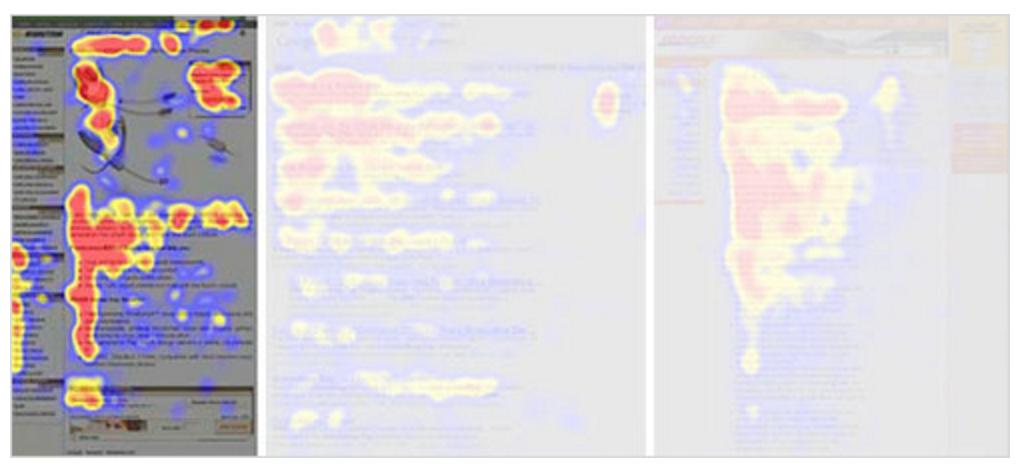 f-shape-heatmap.png