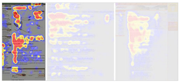 f-shape-heatmap.png