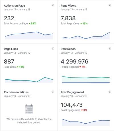 facebook-page-health