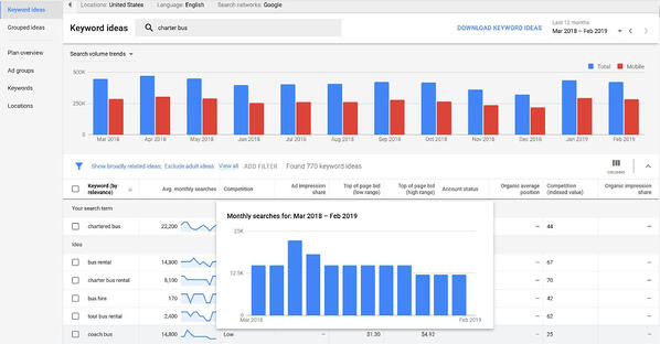 google-ads-keyword-planner-monthly-searches-competition-columns