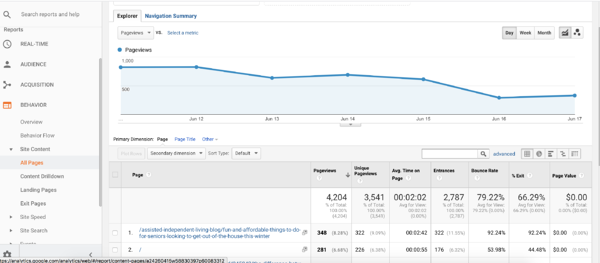 google-analytics-red-flags-1