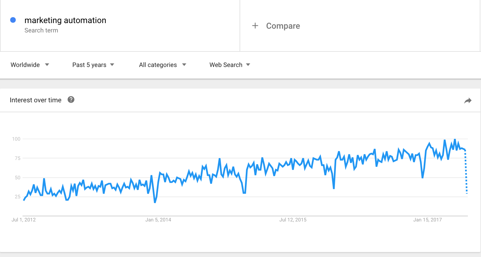 google-trends.png