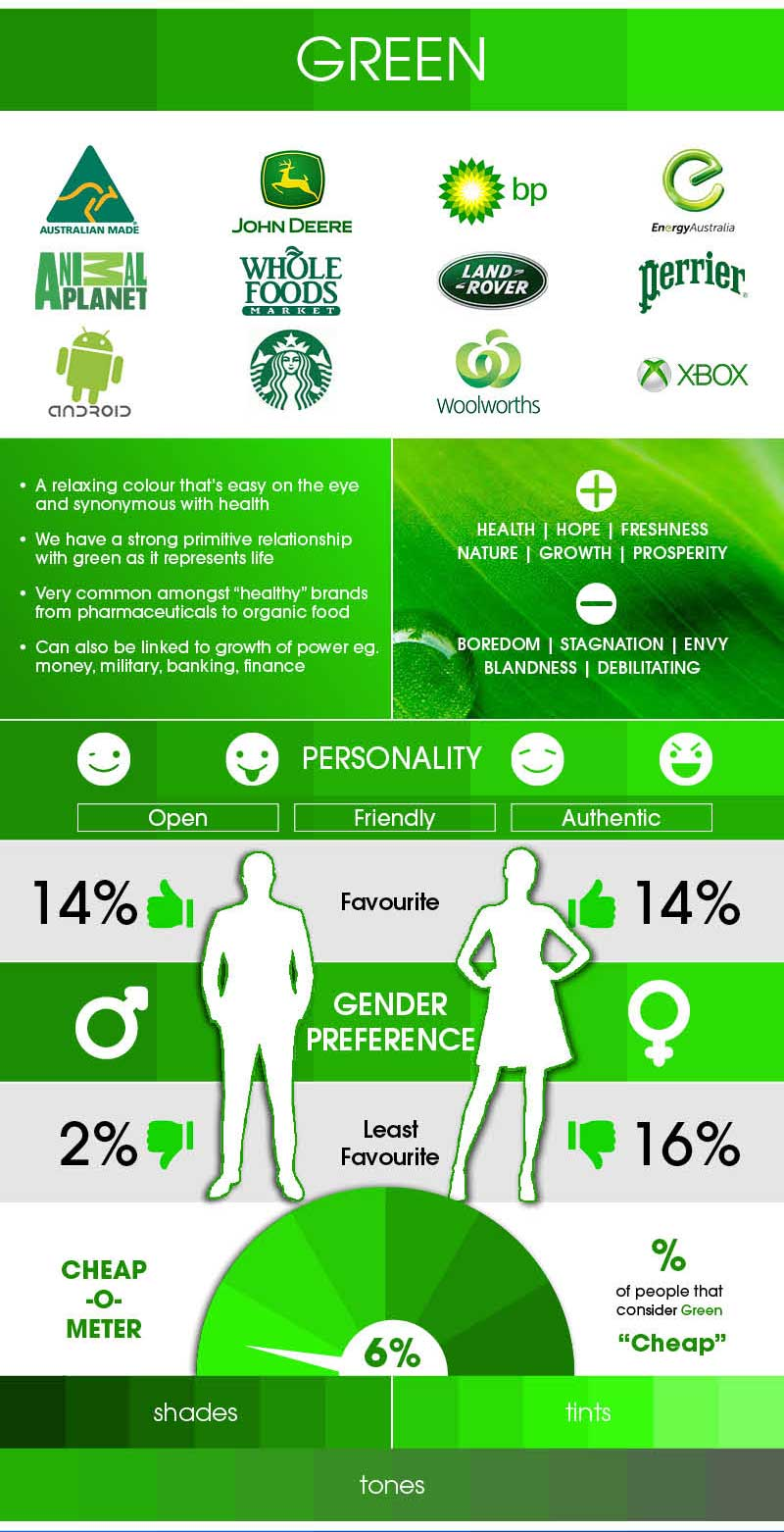 green-in-branding-infographic