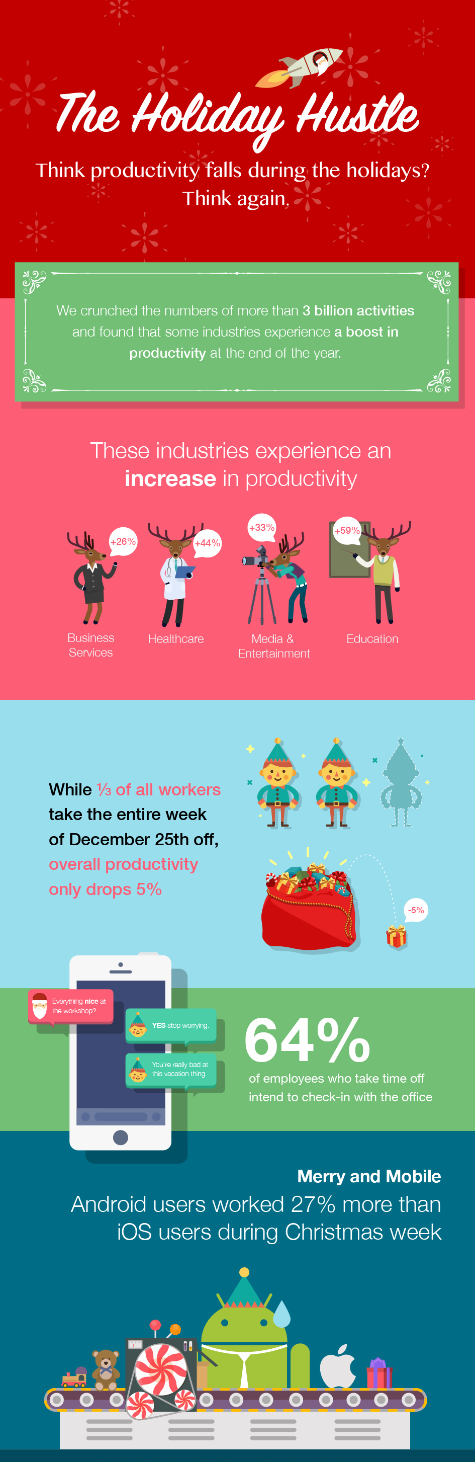 holiday-hustle-infographic