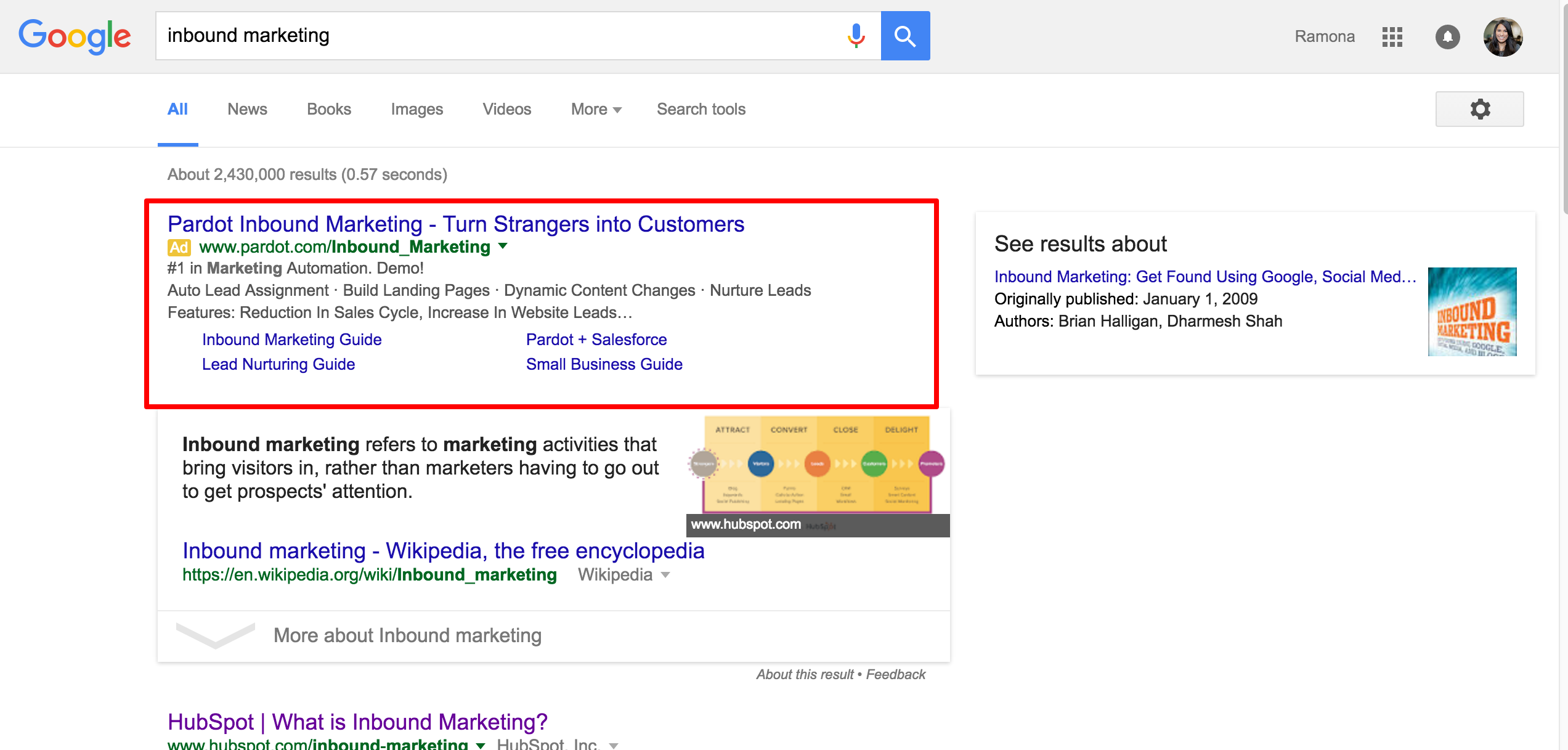 inbound-marketing-SERP.png