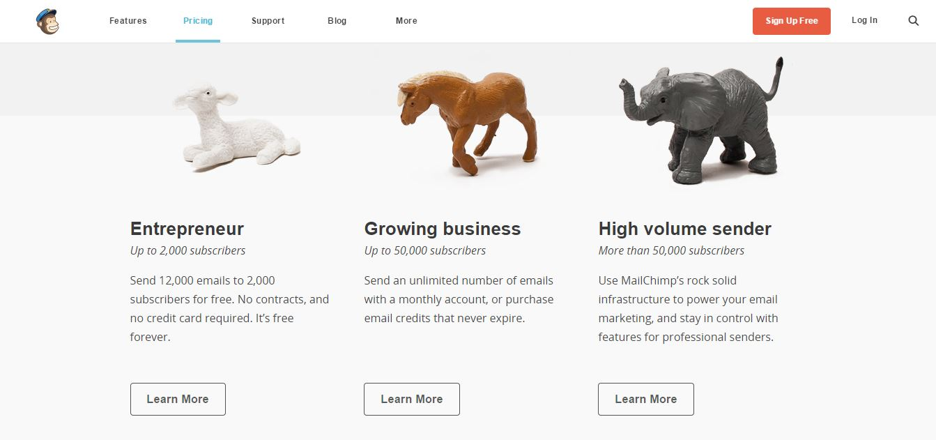 increase-pricing-page-conversions-mailchimp