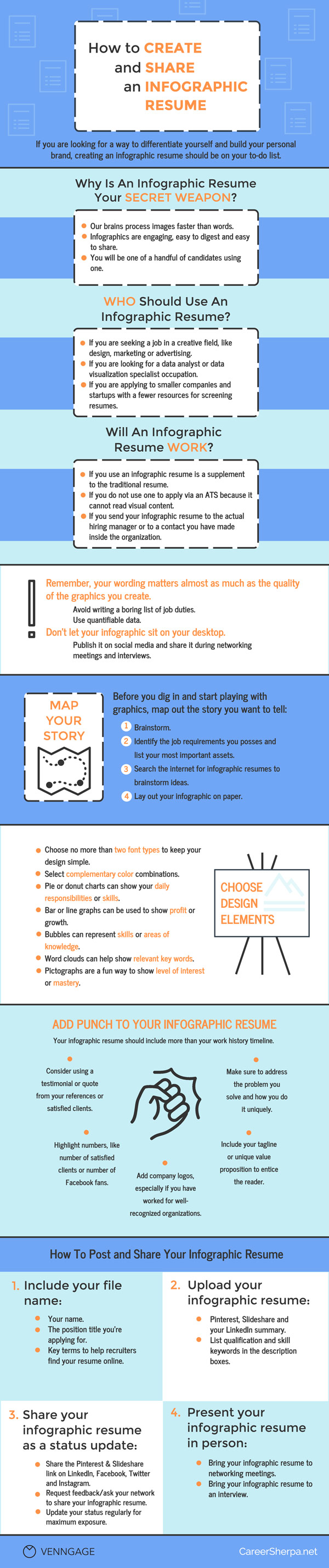 Can An Infographic Resume Help You Stand Out In The Talent Pool - Infographic-resume