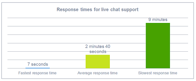 live-chat-5-2.png
