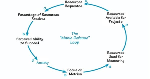 manicdefense-impactbnd