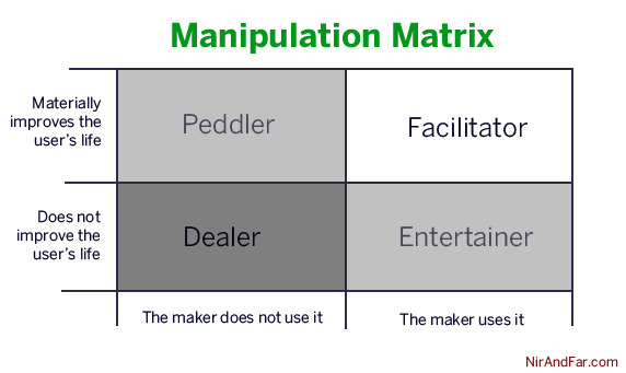 manipulation-matrix-nir-eyal.jpg