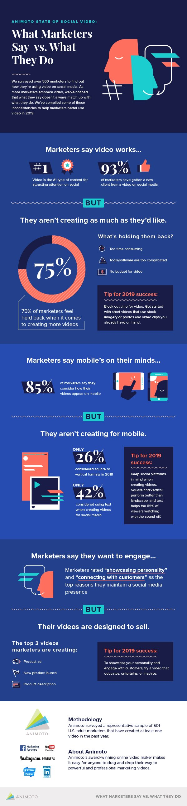 marketer-say-do-infographic