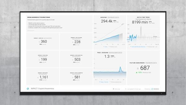 marketing-kpi-dashboard-1