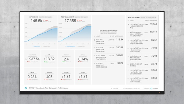 marketing-kpi-dashboard-10