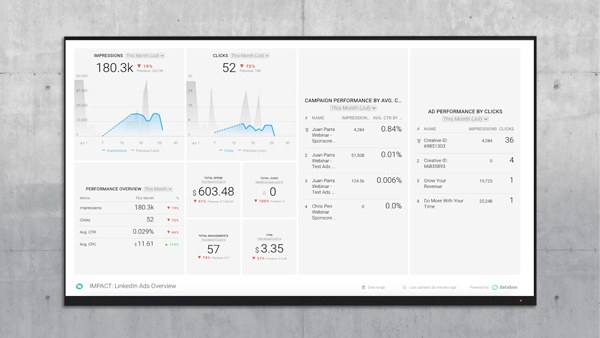 marketing-kpi-dashboard-11