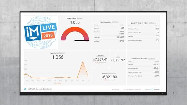 marketing-kpi-dashboard-12